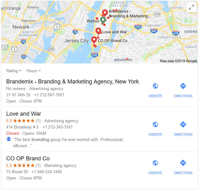 How to Improve the Local SEO of your Website