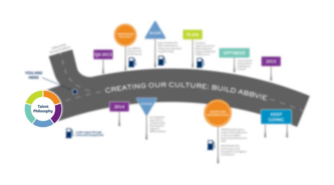 Employee engagement agency nyc employee engagement for Design strategy firms nyc