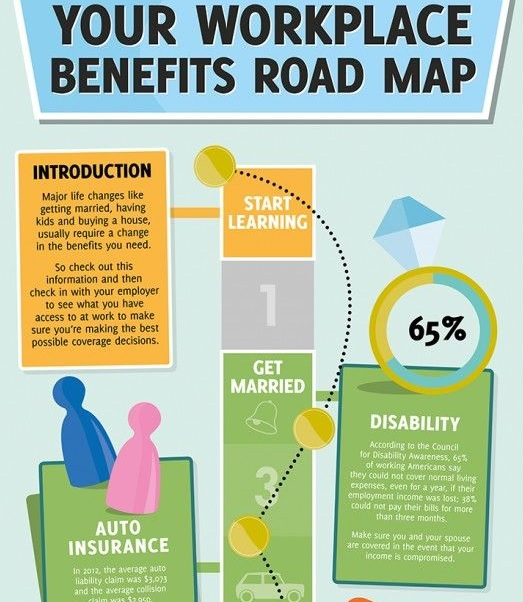 Employe benefits infographic on Pinterest - small