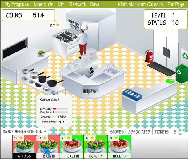 Marriott hotel kitchen game