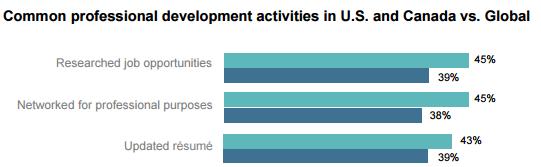 LinkedIn hiring trends 1