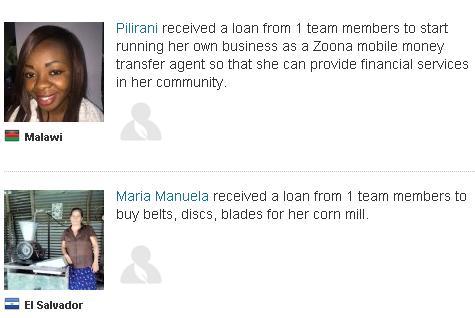 Kiva loan recipients from Brandemix